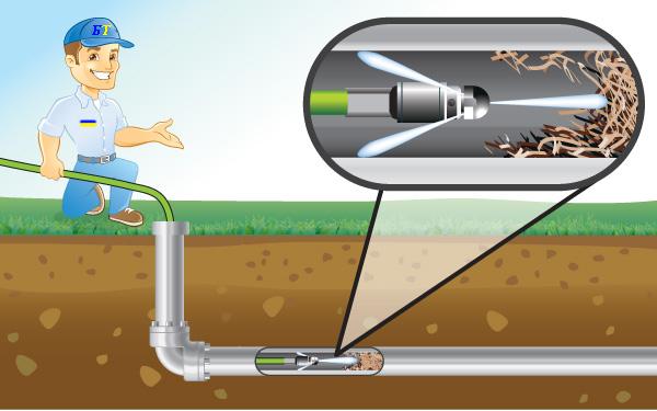 Прочистка внутренних канализационных сетей